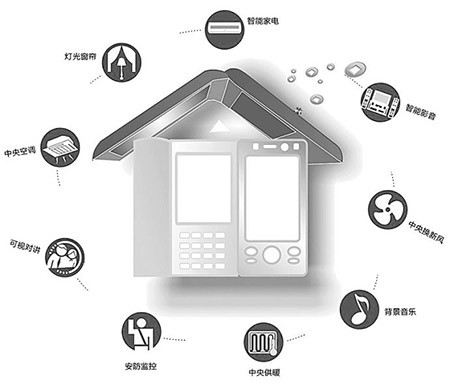 Huawei,Smart Home,Xiaomi,China's Huawei Intended to Enter Smart Home and Confront Xiaomi