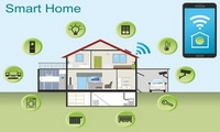 China's Aviation Industry Involved in Smart Home, Becoming Home Security Guards
