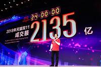 Singles Day: Tmall, Jingdong, Suning, Xiaomi's GMV